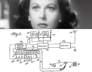 picture of Hedy Lamarr and her invention.