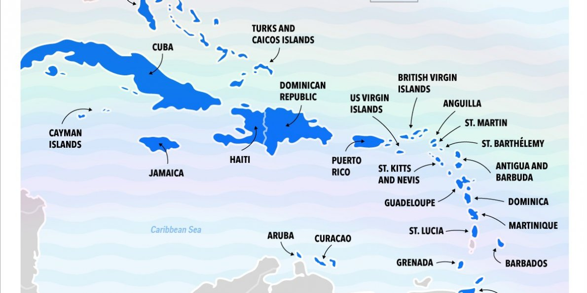 South Caribbean Islands: Our Unknown Neighbors To The South